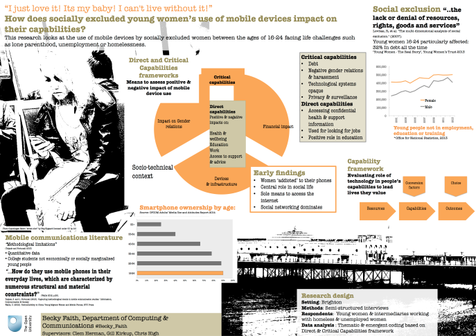 ResearchPosterJune2014
